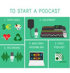 Flat design concept podcasting process vector