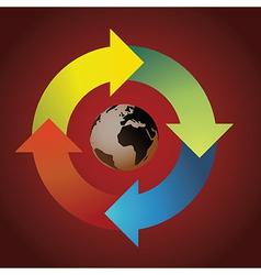 Planet Earth in arrow circle vector image