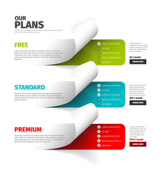 Product service plan price comparison table vector