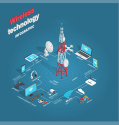 set of wireless technology infographic flat theme vector image vector image