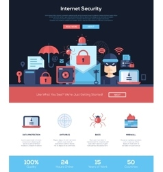 Internet security services website header banner vector image vector image