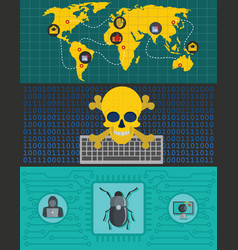 Cyber attack world banner concept set flat style vector