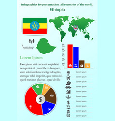 ethiopia infographics for presentation all vector image
