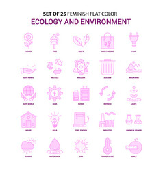 Set of 25 feminish ecology and enviroment flat vector