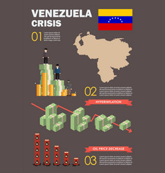venezuela crisis infographic vector image