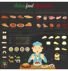 Italian food infographic with charts and chef vector