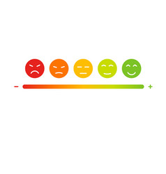 mood scale with different smile faces in vector image