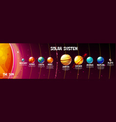 Cartoon solar system planets sun position vector