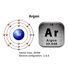 Symbol and electron diagram for Argon vector