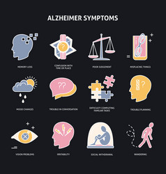 Set of alzheimer s disease symptoms icons in line vector