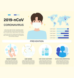 Covid19-19 prevention measures infographic vector
