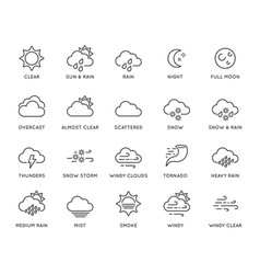 Set minimal weather related line icons contains vector