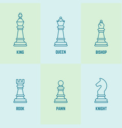 Chess pieces with named outline icons vector