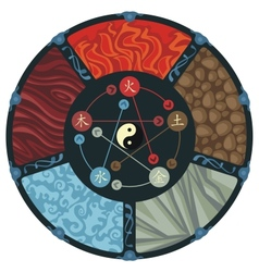 The Five Elements vector image vector image