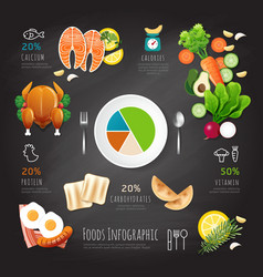 Infographic clean food low calories flat lay vector