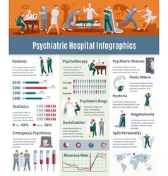 Psychiatric Illnesses Infographic Set vector image vector image