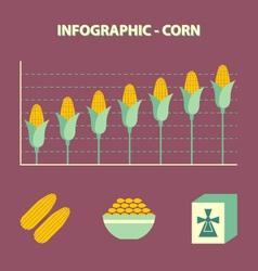Increase corn price vector