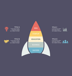 startup rocket infographic growth diagram vector image