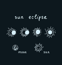 Outline of hand drawn solar eclipse vector