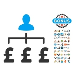 Pound Collector Icon With 2017 Year Bonus Symbols vector image