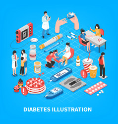 Diabetes isometric composition vector