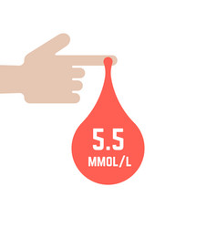 rate glycemia in drop blood vector image