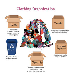Clothing organization steps vector