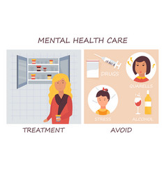 mental health care treament negative factors vector image