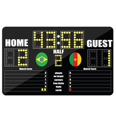 Football scoreboard vector