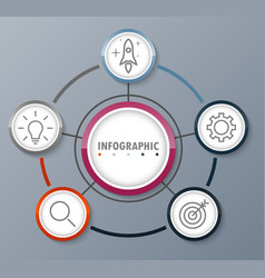 infographic circular option banner with of 5 step vector image