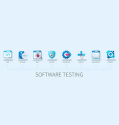 Software testing banner with icons code vector