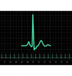 electrocardiogram ekg vector image