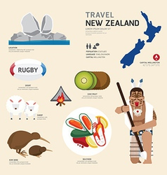 Travel Concept New Zealand Landmark Flat Icons vector image