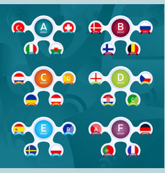 creative european football 2020 tournament final vector image