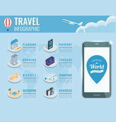 Travel infographic in isometric style vector