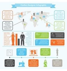 Clothes designer infographic set vector image