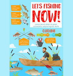Fisherman in boat catching fish rods and tackles vector