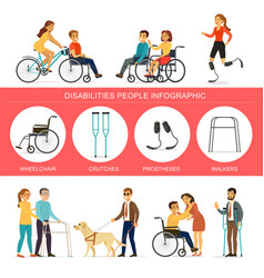 Disabilities infographic concept vector