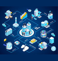 big data isometric flowchart vector image