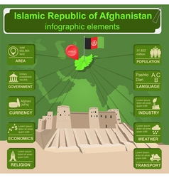Afganistan infographics statistical data sights vector