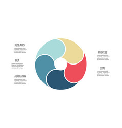 Business infographics pie chart with 5 sections vector