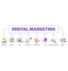 Digital marketing banner infographics pictogram vector