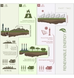 Plan infographics circuit renewable green energy vector