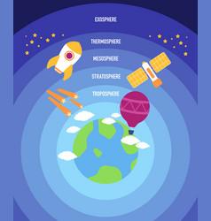 5 layers earths atmosphere is troposphere vector