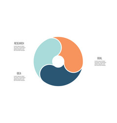Business infographics pie chart with 3 sections vector