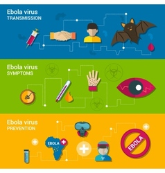 Ebola virus flat banners vector image
