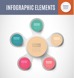 process chart infographics2 vector image