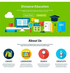 Distance Education Flat Web Design Template vector image