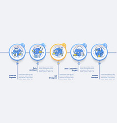 Job in it department infographic template vector