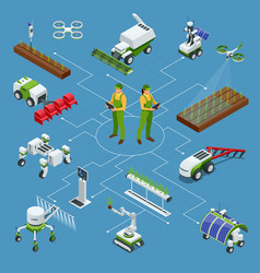 Isometric set iot smart industry robot 40 vector